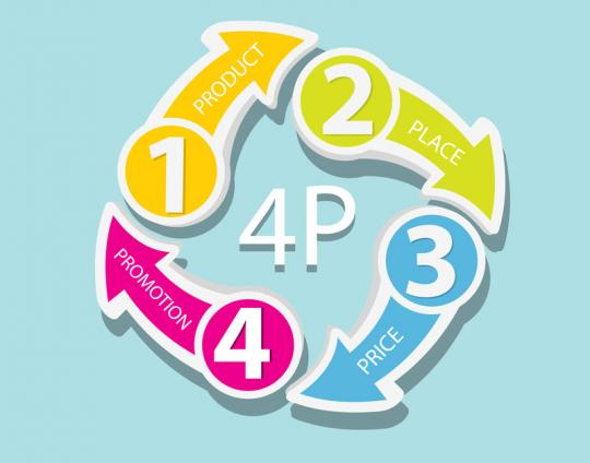 Moving from the 4 Ps of Marketing to the 4 Es