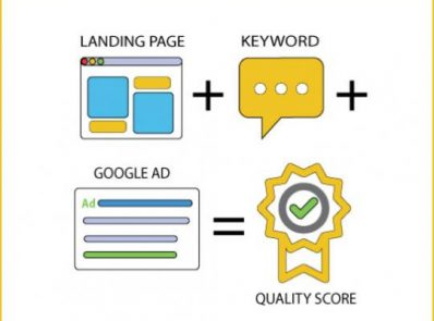 understanding quality score for Google Ads