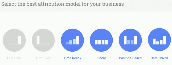 Best attribution model for your business