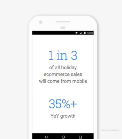 Mobile searches on holidays