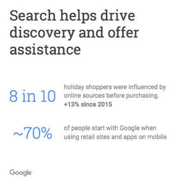 Search helps drive discovery and offer assistance