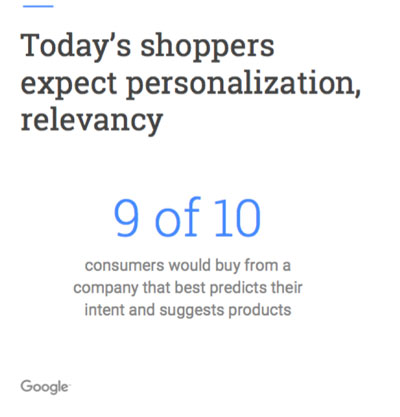Today's shoppers expect personalization, relevancy