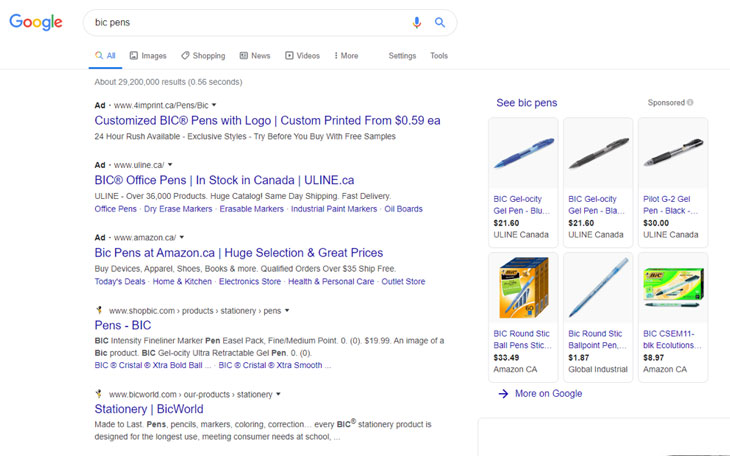 Google Shopping Ads and Google Ads on the Google SERP